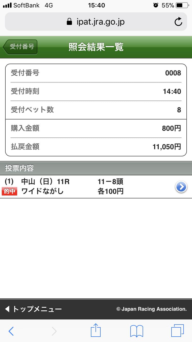 予想 大阪 オッズ 杯